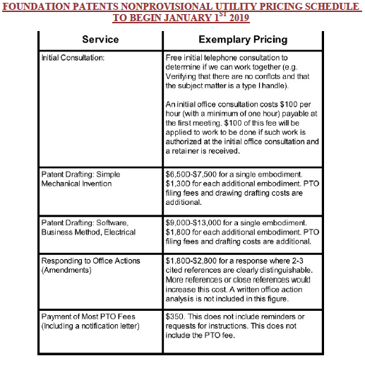 Screen Shot 2018-12-07 at 2 51 17 PM - Foundation Patents